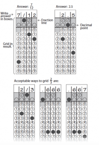 SAT Math Grid-In Questions