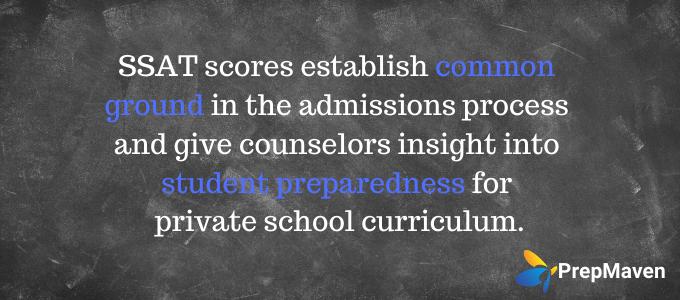 SSAT Scores and Private Schools_Quote
