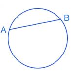 Circle Chords_SAT Geometry