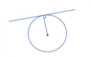 Tangent Line_Circles_SAT Geometry