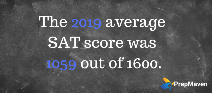 What is a Good SAT Score_