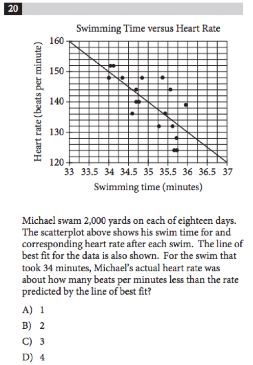 SAT Math_Charts and Graphs_Scatterplots