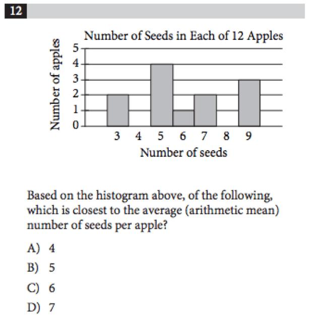 SAT Math_Charts and Graphs_BarGraph