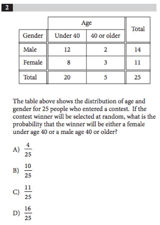 SAT Math_ChartsandGraphs_Tables