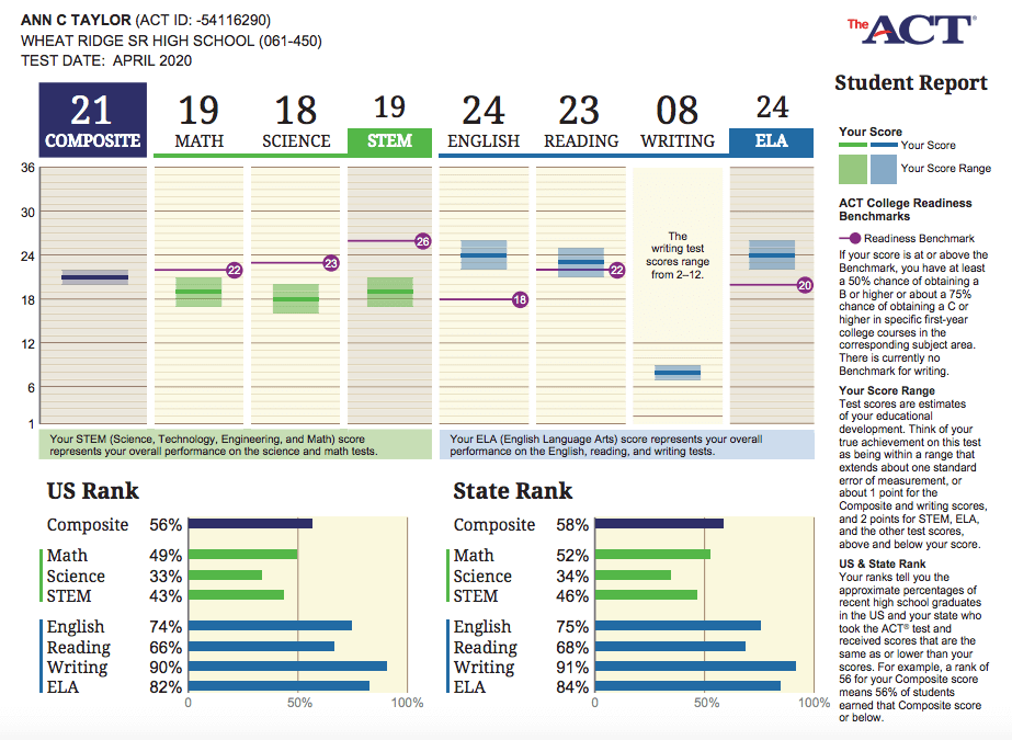 Sample ACT Score Report