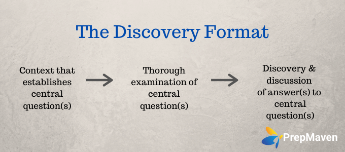 Choosing Your College Essay Format_The Discovery Format